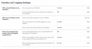 Facebook timeline tagging